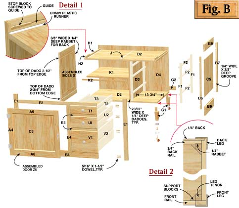 building kitchen cabinets plans